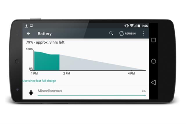 Tổng hợp thông tin về Android L