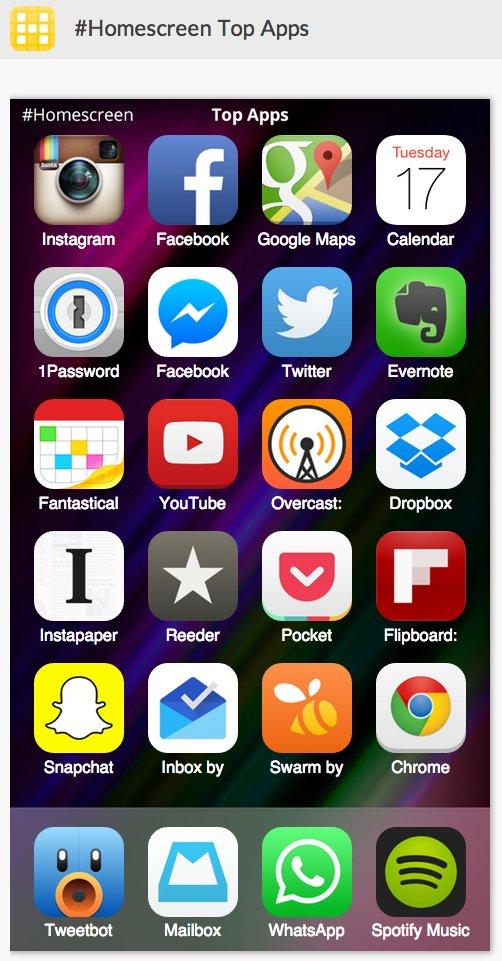 Bạn thích cài ứng dụng nào trên màn hình chủ