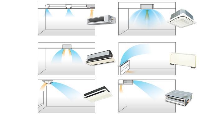 Cơ chế thổi gió của máy lạnh Daikin