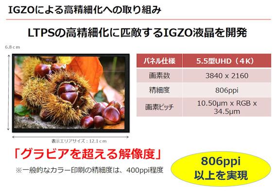 https://cdn1.tgdd.vn/Files/2015/04/13/632268/sharp-igzo-4k-smartphone-display.jpg