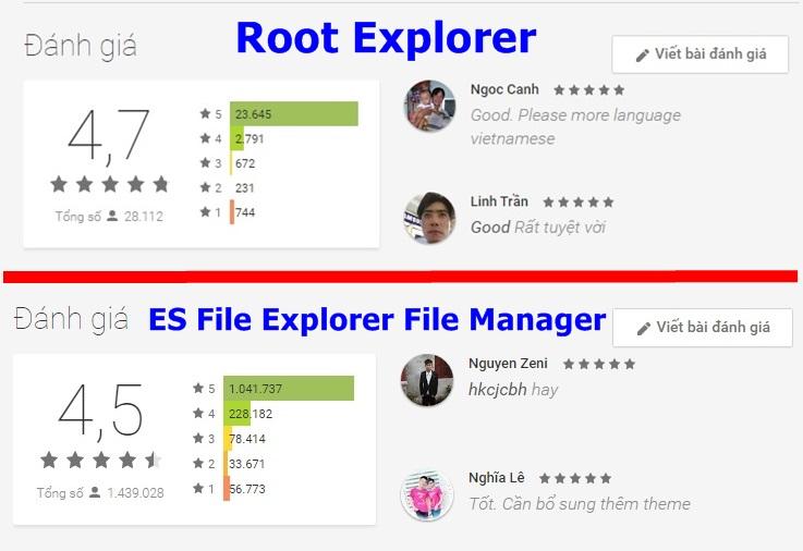 ES File Explorer File Manager và Root Explorer