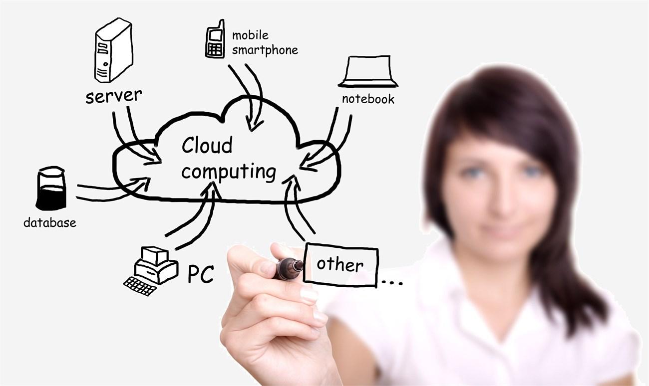 7 ứng dụng giúp bạn lưu trữ dữ liệu trên 'mây'