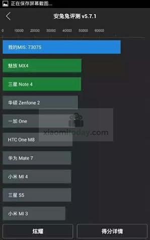Điểm cấu hình Xiaomi Mi 5