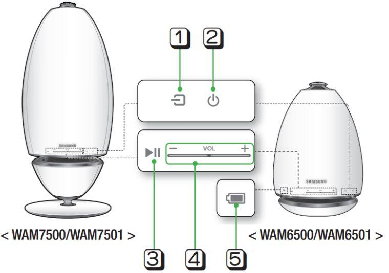 Cách sử dụng bảng điều khiển loa không dây Samsung 360 WAM6501 và WAM7501