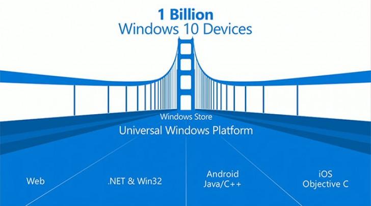 Microsoft sẽ cung cấp các công cụ khác, cho hệ điều hành khác