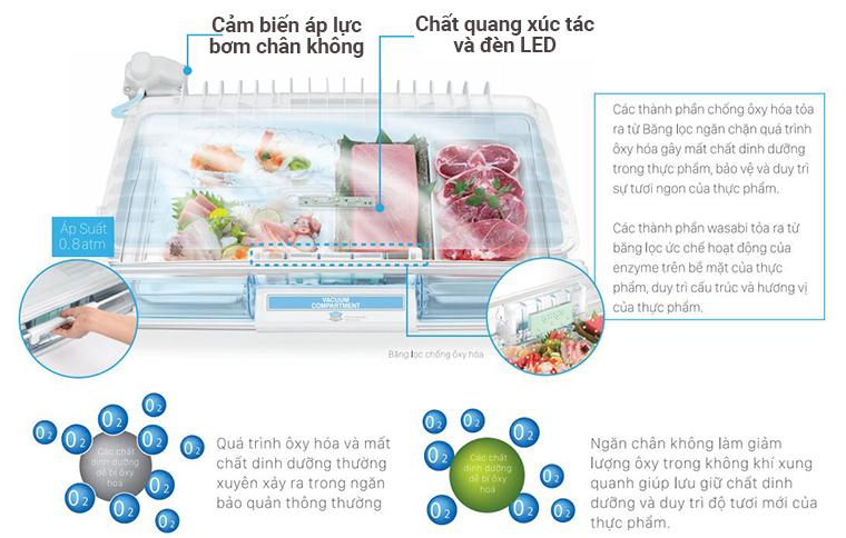 Ngăn chân không trên tủ lạnh Hitachi