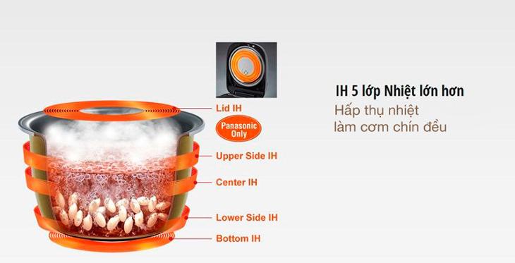 Công nghệ nấu cao tần IH với 5 lớp nhiệt cho cơm chín đều và ngon
