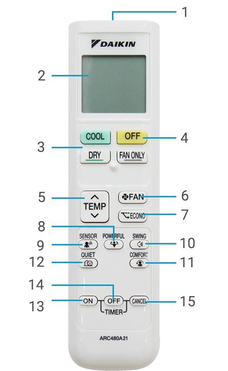 Tên và chức năng các nút trên điều khiển
