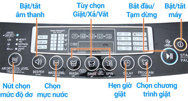 Bảng điều khiển và các nút chức năng