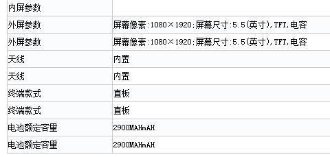 Dung lượng pin iPhone 7 Plus