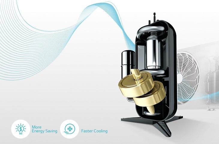 Điều hòa Inverter có chi phí thay thế linh kiện cao