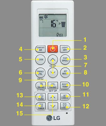 điều khiển điều hòa LG V13END