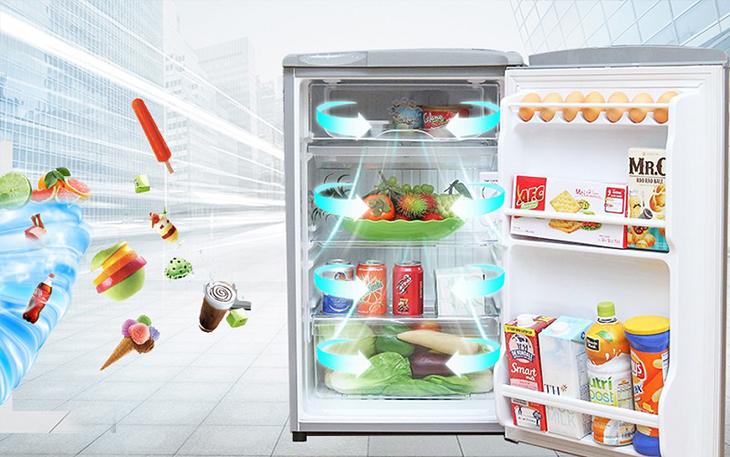 Description: Tủ lạnh mini