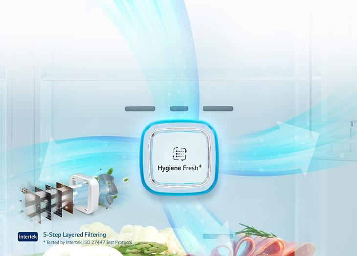 Công nghệ diệt khuẩn khử mùi Hygiene Fresh+