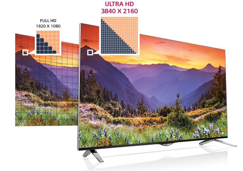 Độ phân giải tượng trưng cho mật độ điểm ảnh trên màn hình