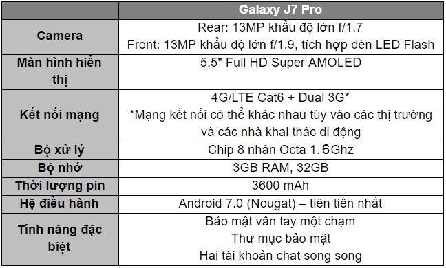 Galaxy J7 Pro Cho Nguoi Dung Nhung Su Lua Chon Ve Mau Sac Tuong Ung Voi Ca Tinh Va So Thich Nhan Bao Gom Den Huyen Manh Me
