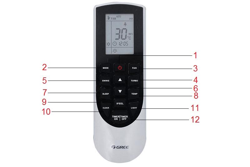 Cách sử dụng remote máy lạnh Gree