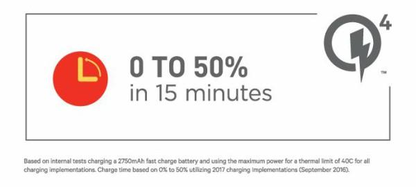 Vi xử lý Snapdragon 845: Nâng cao hiệu năng, cải tiến AI, bảo mật cao