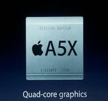 Bộ xử lý A5X đã đảm bảo hiệu năng cho chiếc iPad mới