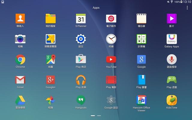 Tuy sử dụng hệ điều hành Android 4.4 nhưng thiết bị hỗ trợ nâng cấp bản mới hơn