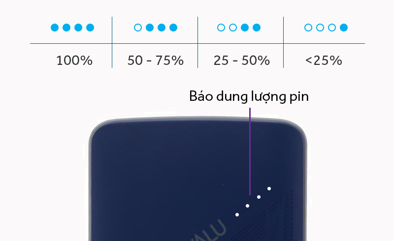 Pin sạc dự phòng 10.000 mAh eValu Phantom 5 - Các cổng kết nối trên pin sạc dự phòng
