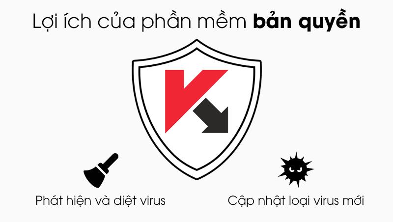 Kaspersky Anti-Virus - 1 PC - Lợi ích của bản quyền
