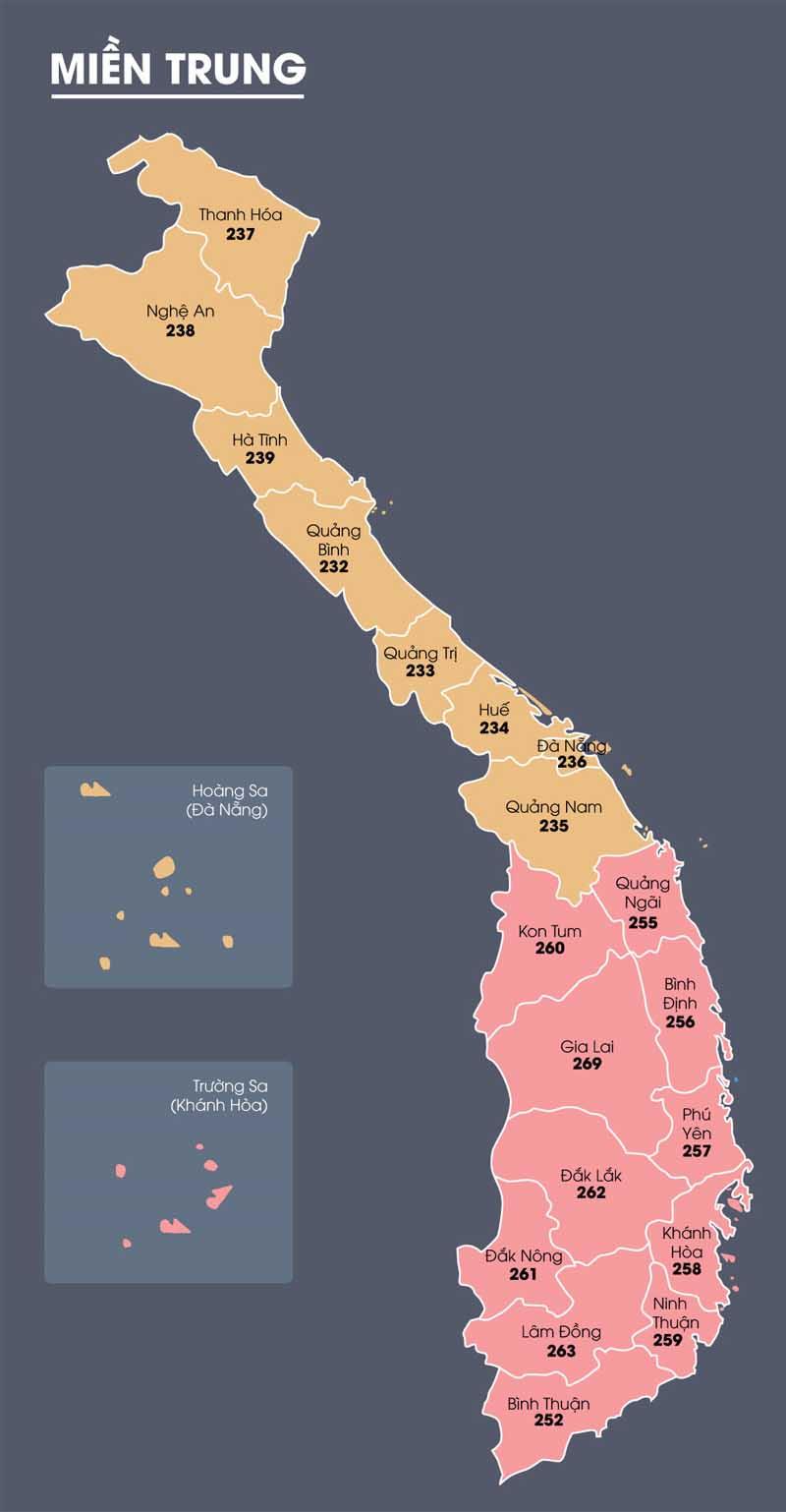 Mã vùng miền Trung