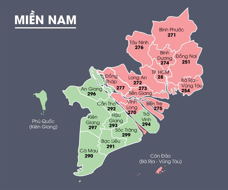 Mã vùng miền Nam
